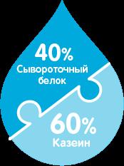 40% Сывороточный белок/60% Казеин